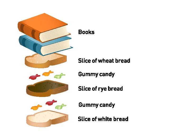 New_Bread_Diagram.jpg