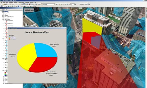 VolumetricShadowAnalysisWithGraph.jpg