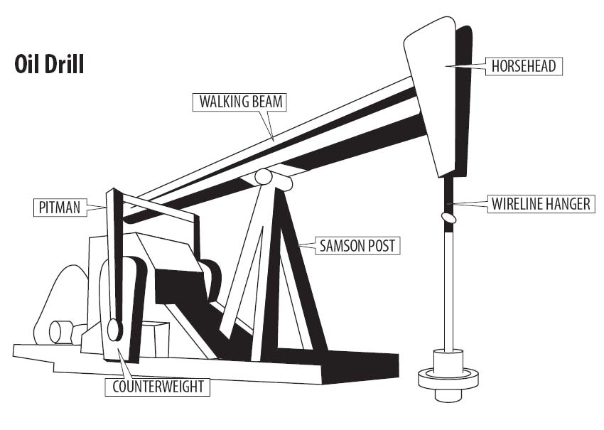 Diagram of an oil drill.