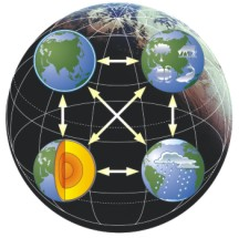 Image of Earth systems and cycles.